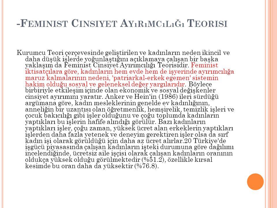 -Feminist Cinsiyet Ayırımcılığı Teorisi