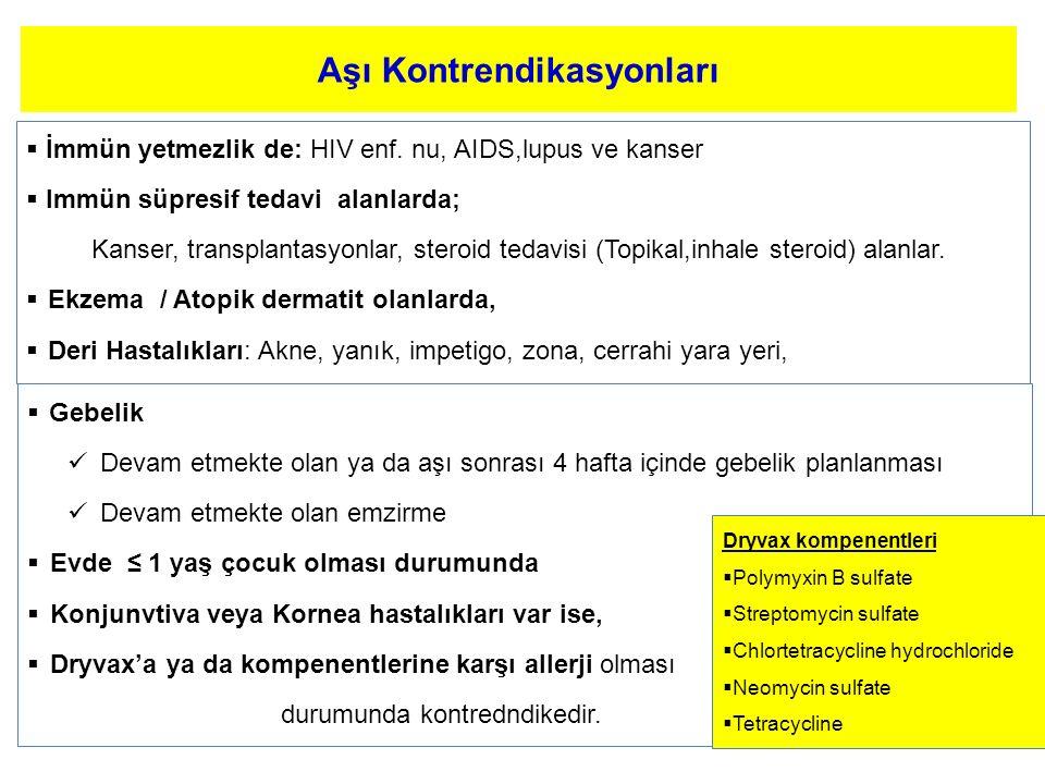 Aşı Kontrendikasyonları