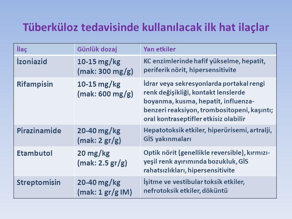 Tüberküloz tedavisinde kullanılacak ilk hat ilaçlar