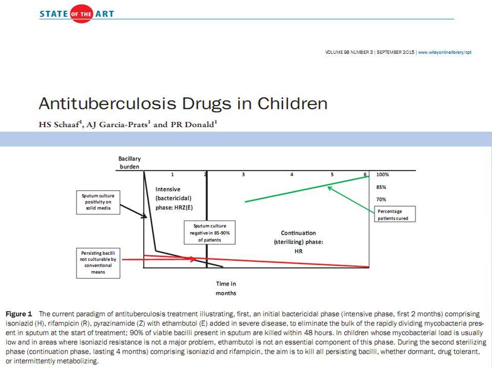 İntrensek ilaç duyarlılıkları farklı en az iki bakteriyal subpopulasyon olduğu düşünülüyor.