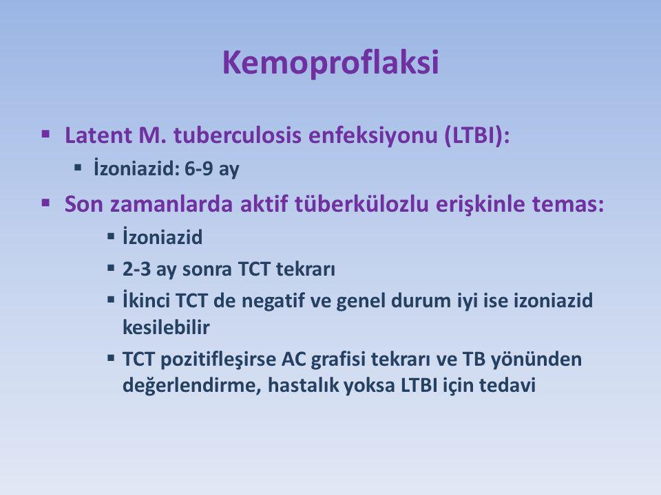 Kemoproflaksi Latent M. tuberculosis enfeksiyonu (LTBI):