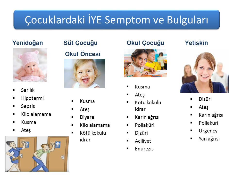 Çocuklardaki İYE Semptom ve Bulguları