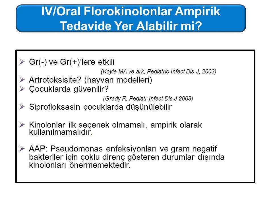 IV/Oral Florokinolonlar Ampirik Tedavide Yer Alabilir mi