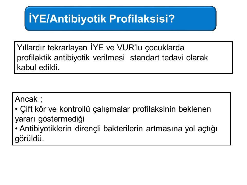 İYE/Antibiyotik Profilaksisi