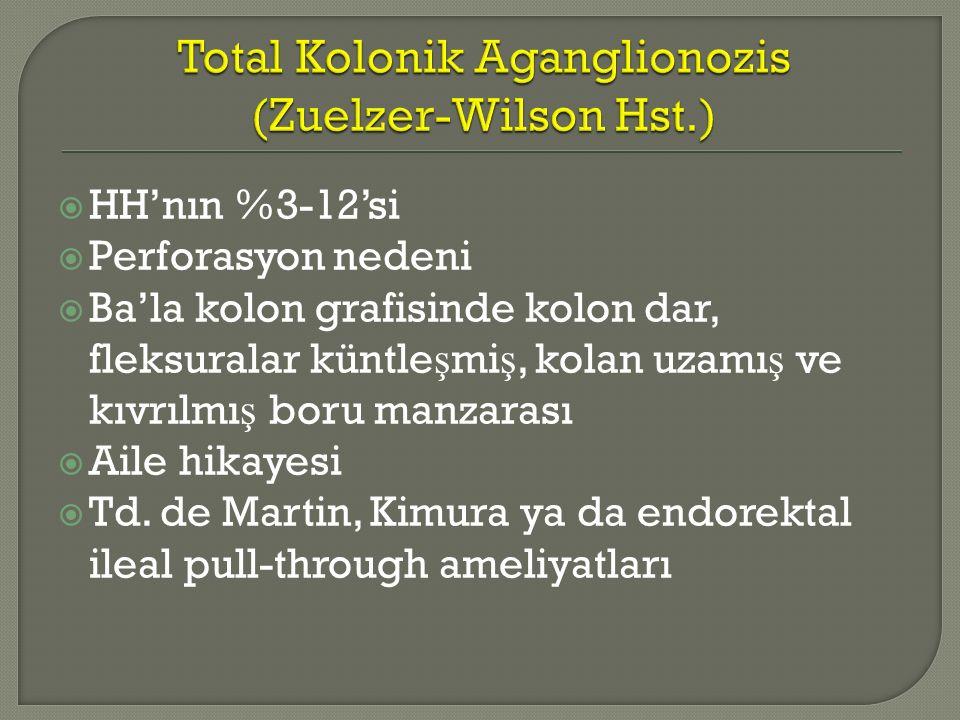 Total Kolonik Aganglionozis (Zuelzer-Wilson Hst.)