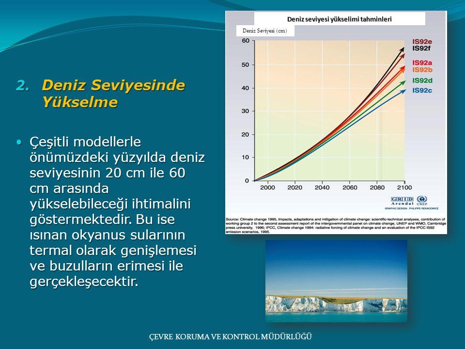 Deniz seviyesi yükselimi tahminleri