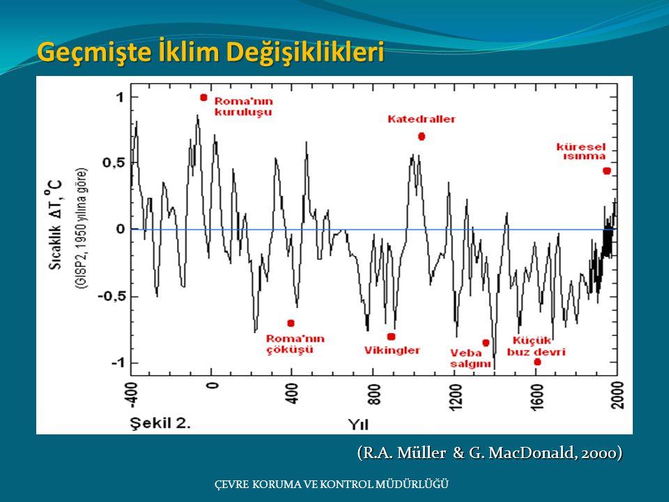 Geçmişte İklim Değişiklikleri