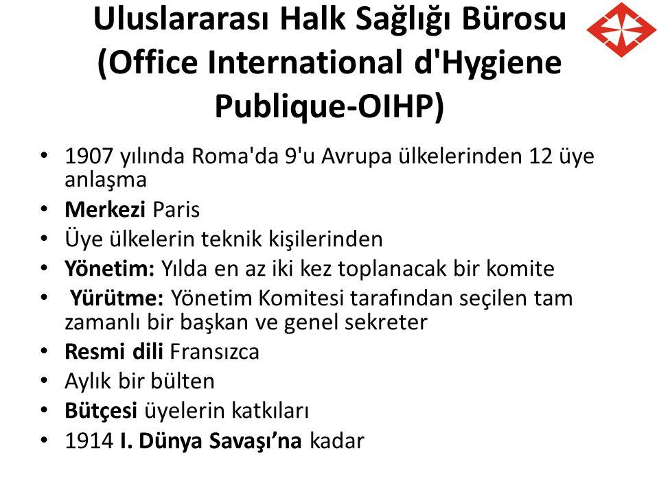 Uluslararası Halk Sağlığı Bürosu (Office International d Hygiene Publique-OIHP)