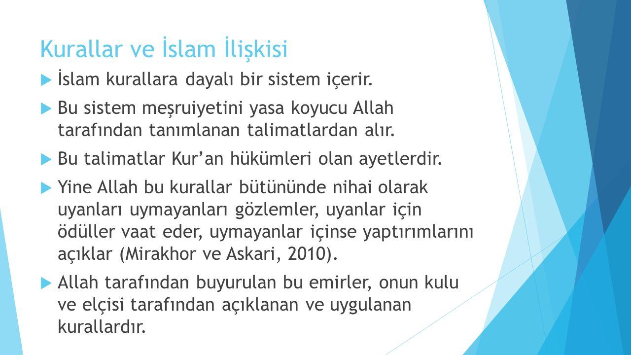 Kurallar ve İslam İlişkisi