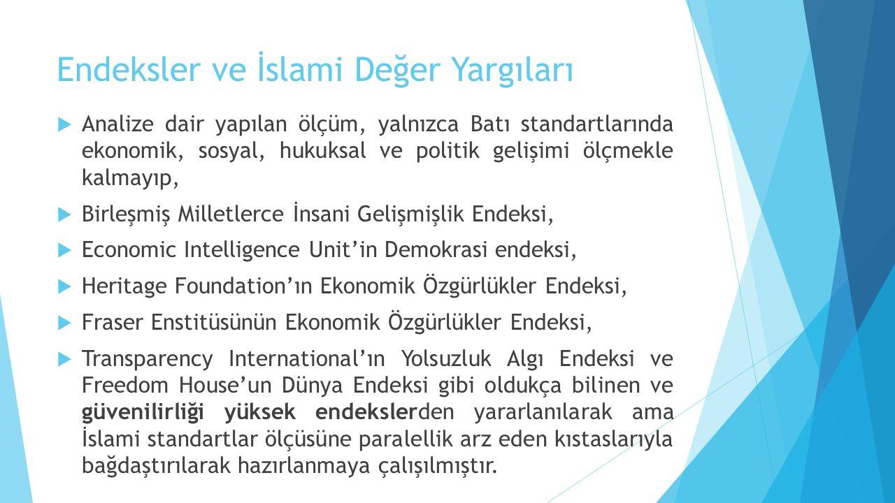 Endeksler ve İslami Değer Yargıları