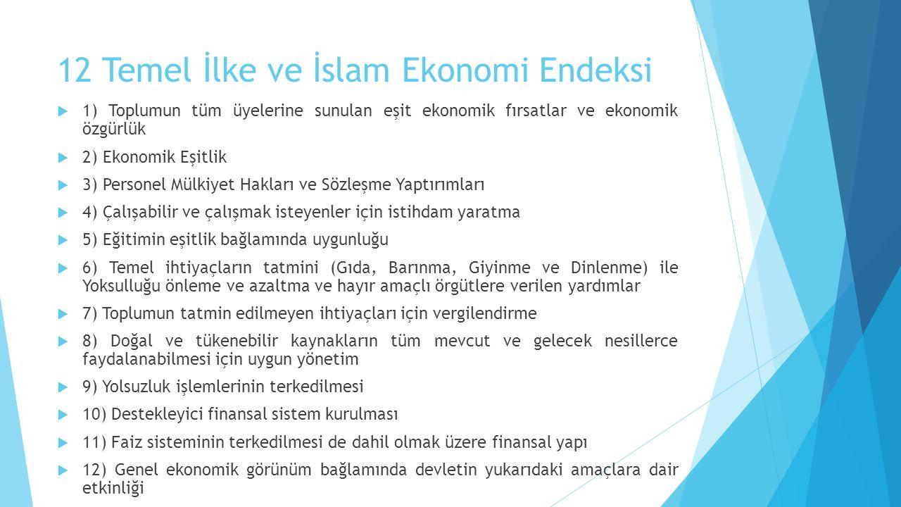 12 Temel İlke ve İslam Ekonomi Endeksi