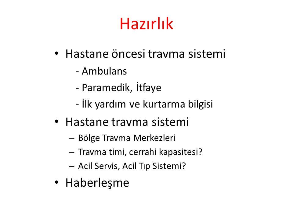 Hazırlık Hastane öncesi travma sistemi Hastane travma sistemi