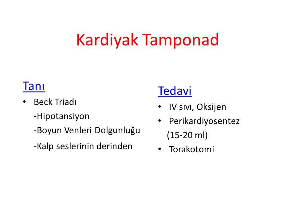 Kardiyak Tamponad Tanı Tedavi Beck Triadı IV sıvı, Oksijen