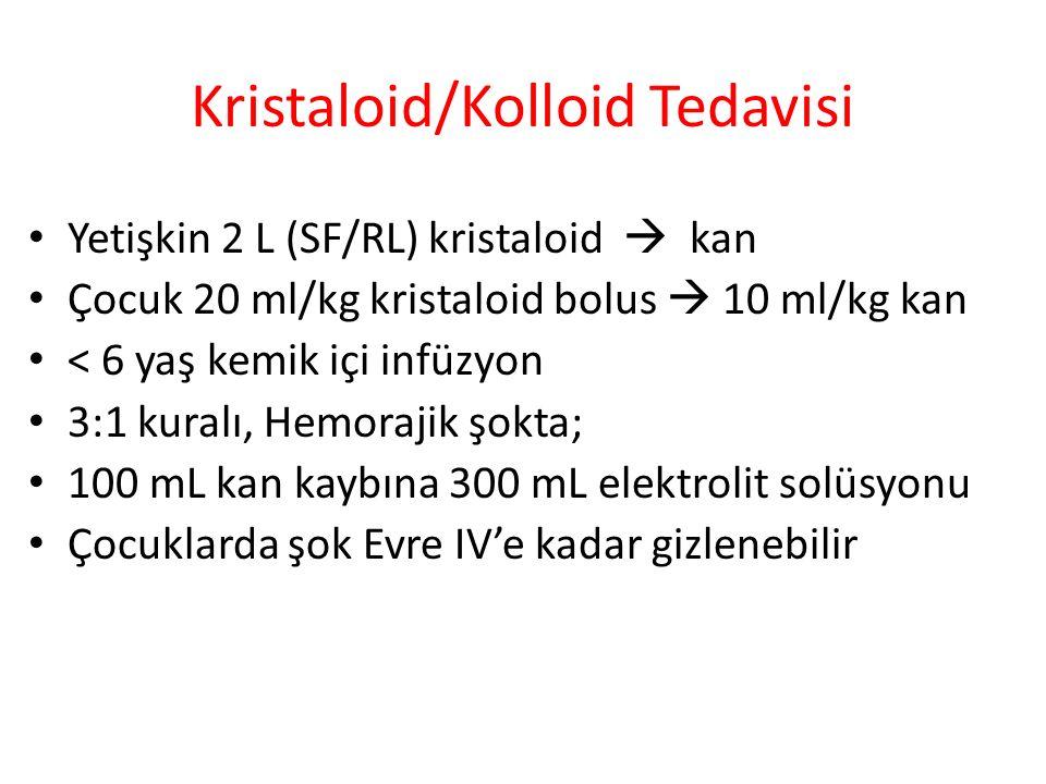 Kristaloid/Kolloid Tedavisi