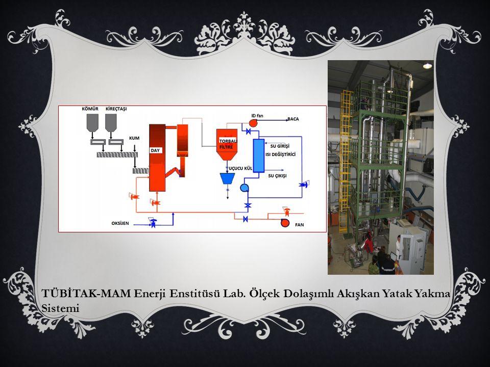 TÜBİTAK-MAM Enerji Enstitüsü Lab