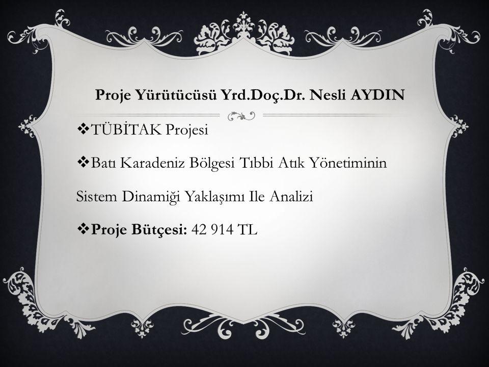 Proje Yürütücüsü Yrd.Doç.Dr. Nesli AYDIN