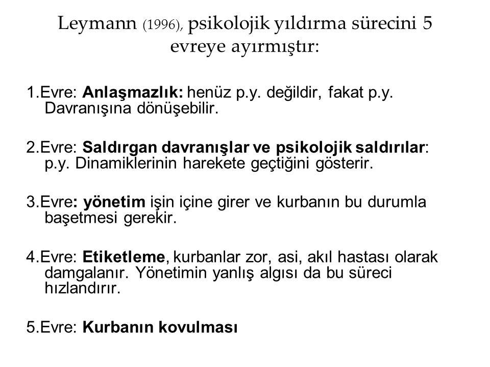 Leymann (1996), psikolojik yıldırma sürecini 5 evreye ayırmıştır: