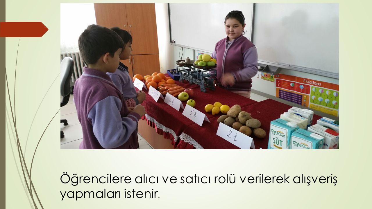Öğrencilere alıcı ve satıcı rolü verilerek alışveriş yapmaları istenir.
