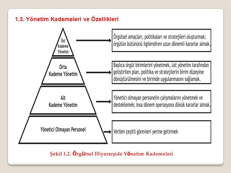 Şekil 1.2. Örgütsel Hiyerarşide Yönetim Kademeleri