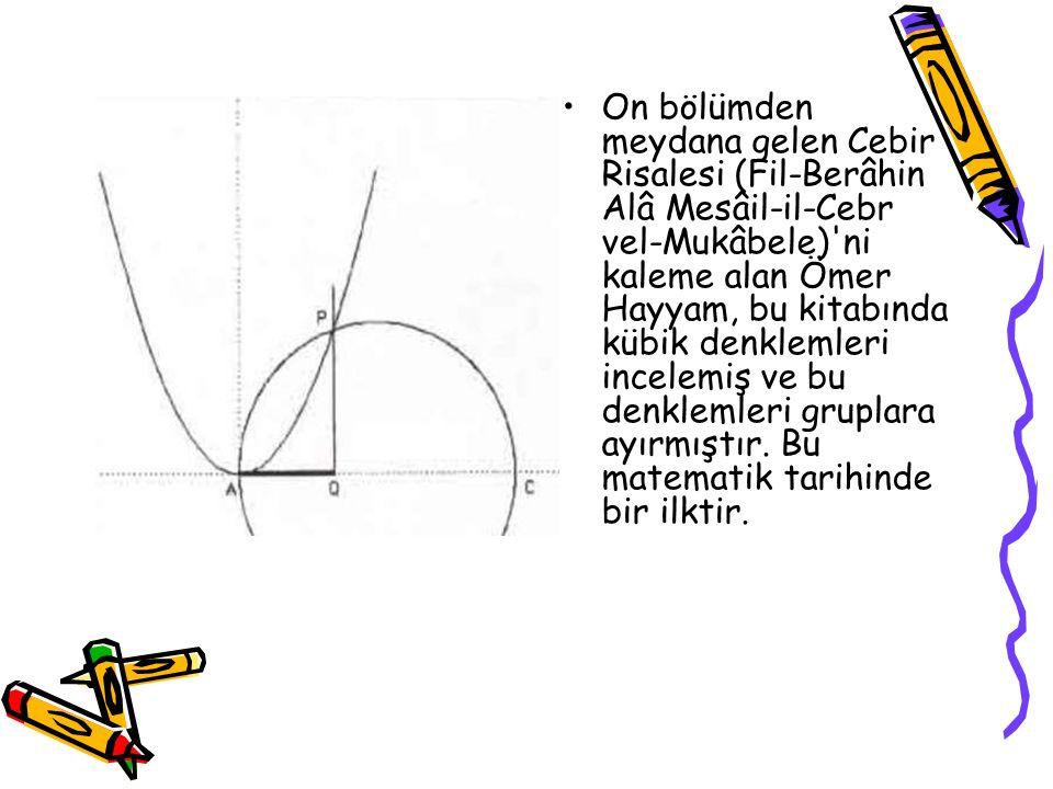 On bölümden meydana gelen Cebir Risalesi (Fil-Berâhin Alâ Mesâil-il-Cebr vel-Mukâbele) ni kaleme alan Ömer Hayyam, bu kitabında kübik denklemleri incelemiş ve bu denklemleri gruplara ayırmıştır.
