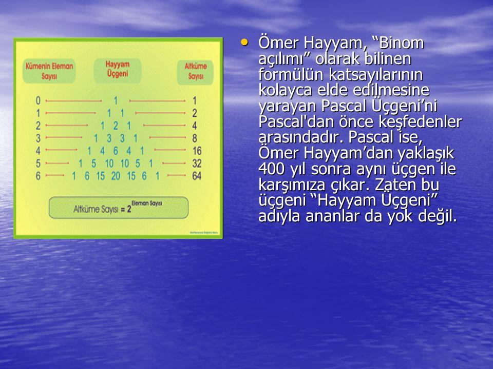 Ömer Hayyam, Binom açılımı olarak bilinen formülün katsayılarının kolayca elde edilmesine yarayan Pascal Üçgeni'ni Pascal dan önce keşfedenler arasındadır.