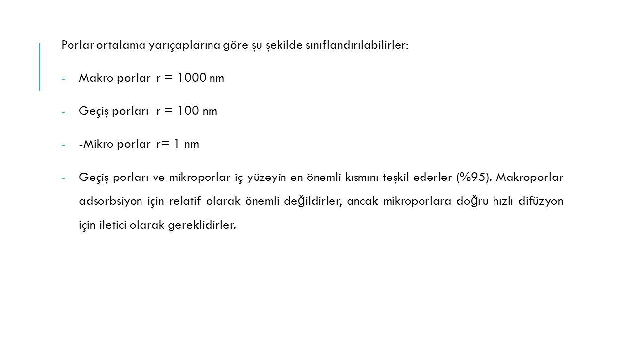 Porlar ortalama yarıçaplarına göre şu şekilde sınıflandırılabilirler: