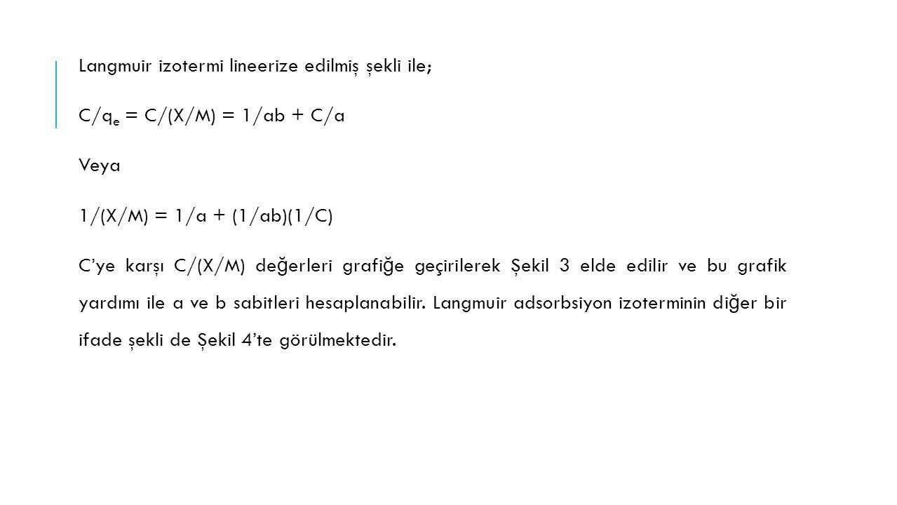 Langmuir izotermi lineerize edilmiş şekli ile; C/qe = C/(X/M) = 1/ab + C/a Veya 1/(X/M) = 1/a + (1/ab)(1/C) C'ye karşı C/(X/M) değerleri grafiğe geçirilerek Şekil 3 elde edilir ve bu grafik yardımı ile a ve b sabitleri hesaplanabilir.