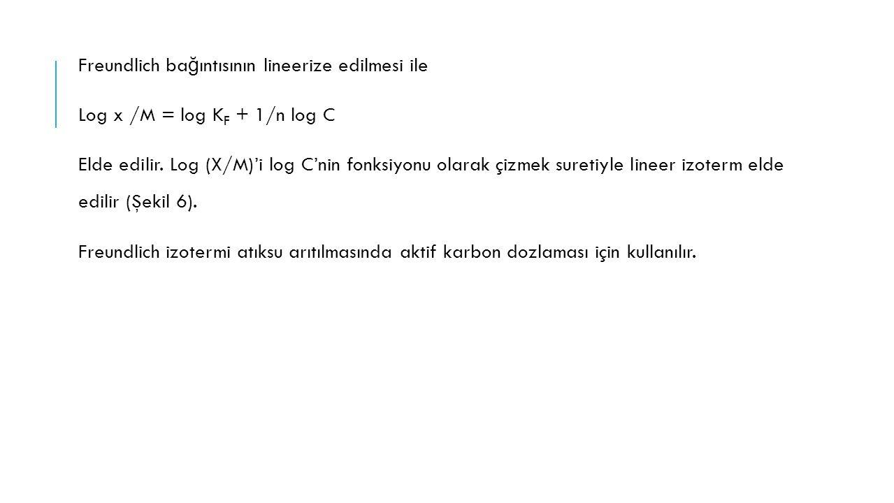 Freundlich bağıntısının lineerize edilmesi ile Log x /M = log KF + 1/n log C Elde edilir.