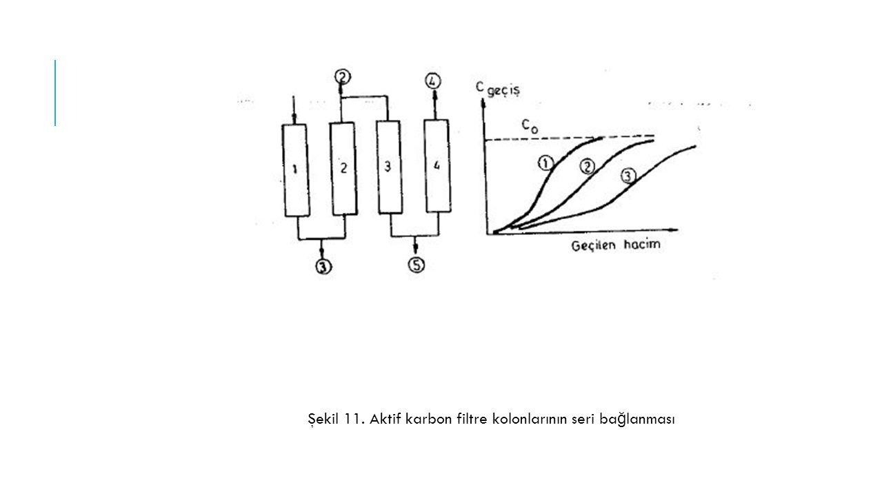 Şekil 11. Aktif karbon filtre kolonlarının seri bağlanması