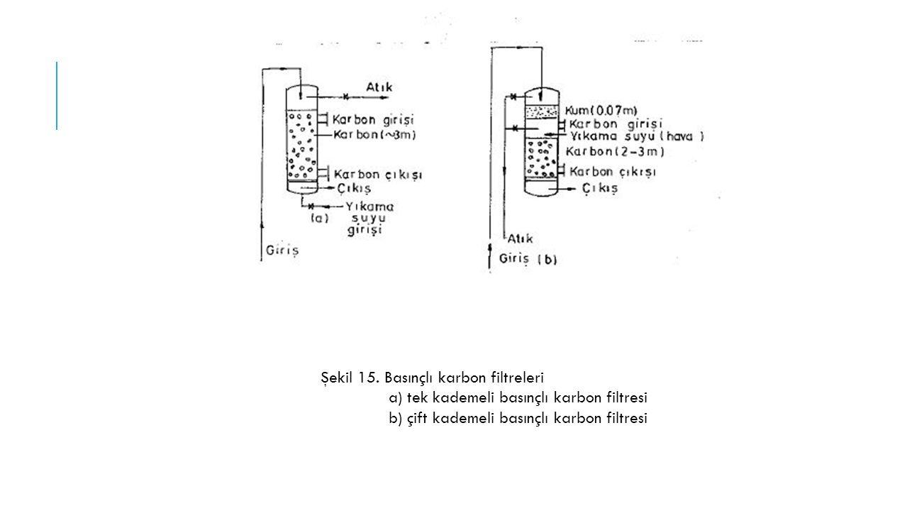 Şekil 15. Basınçlı karbon filtreleri