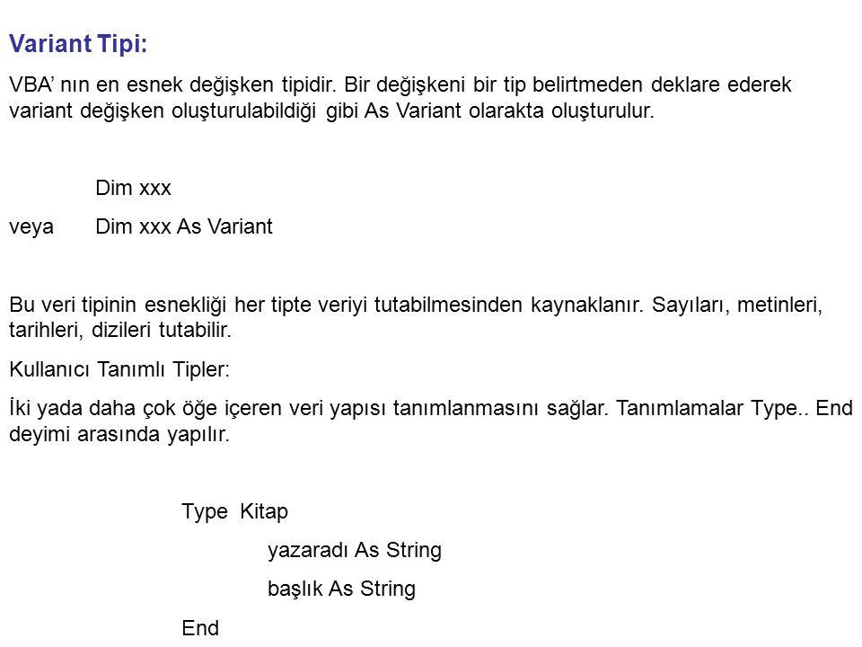 Variant Tipi: