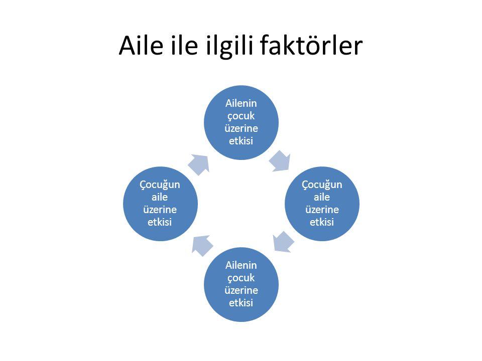 Aile ile ilgili faktörler