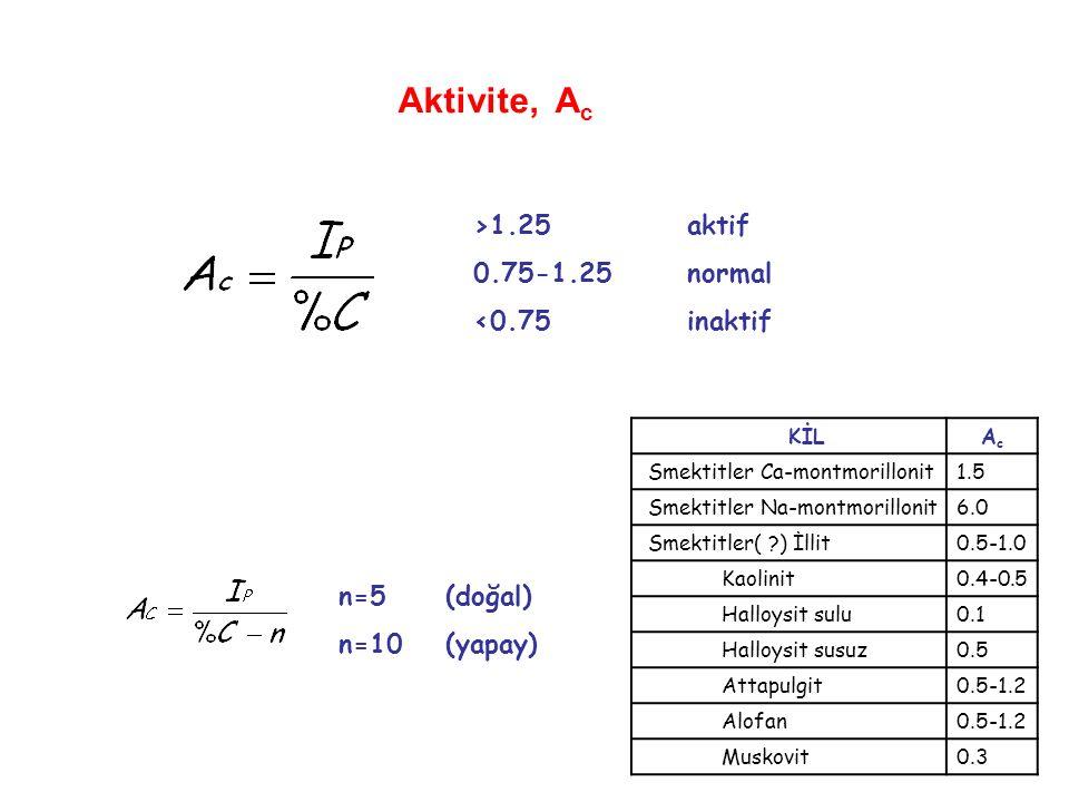 Aktivite, Ac >1.25 aktif 0.75-1.25 normal <0.75 inaktif