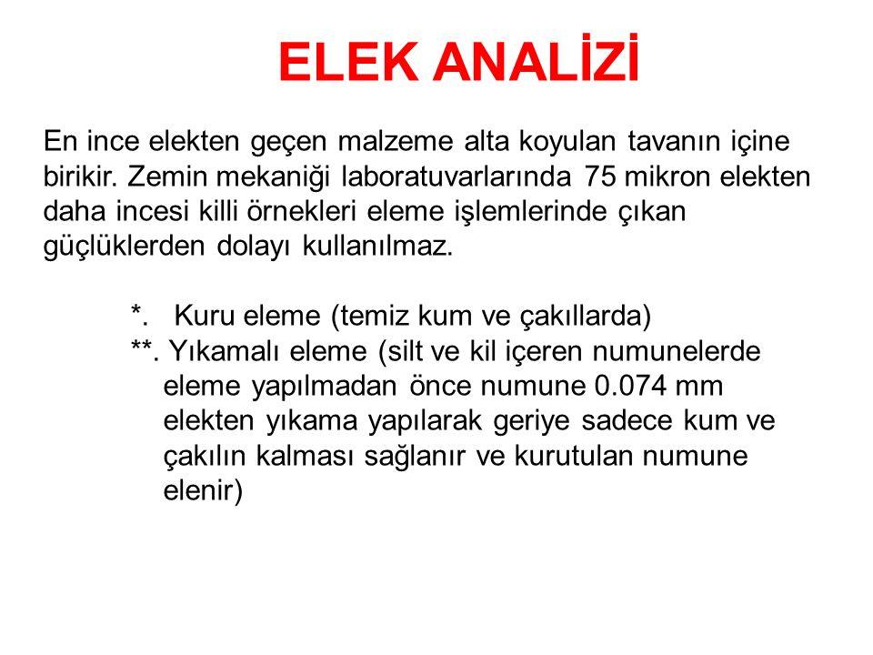 ELEK ANALİZİ