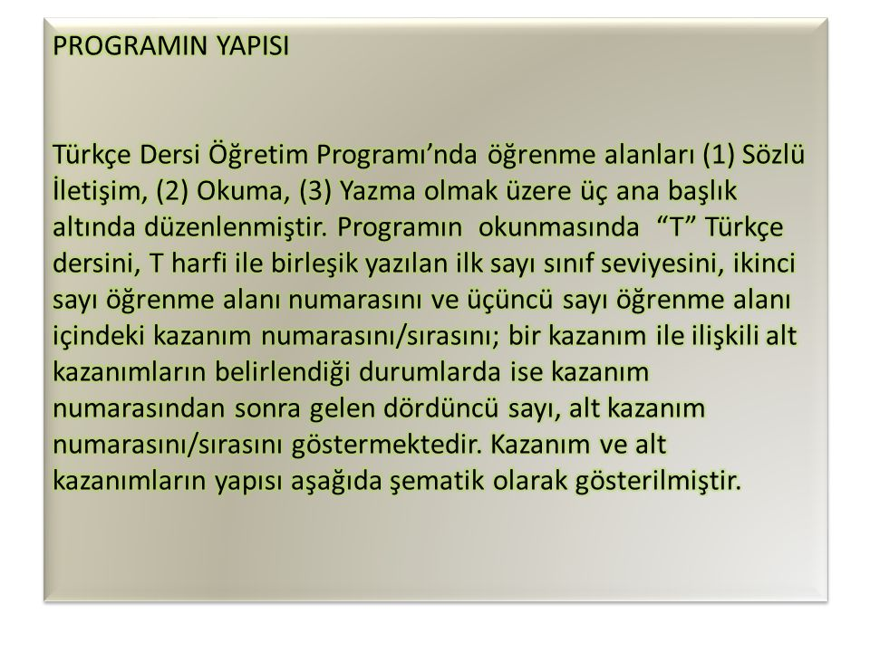 PROGRAMIN YAPISI Türkçe Dersi Öğretim Programı'nda öğrenme alanları (1) Sözlü İletişim, (2) Okuma, (3) Yazma olmak üzere üç ana başlık altında düzenlenmiştir.
