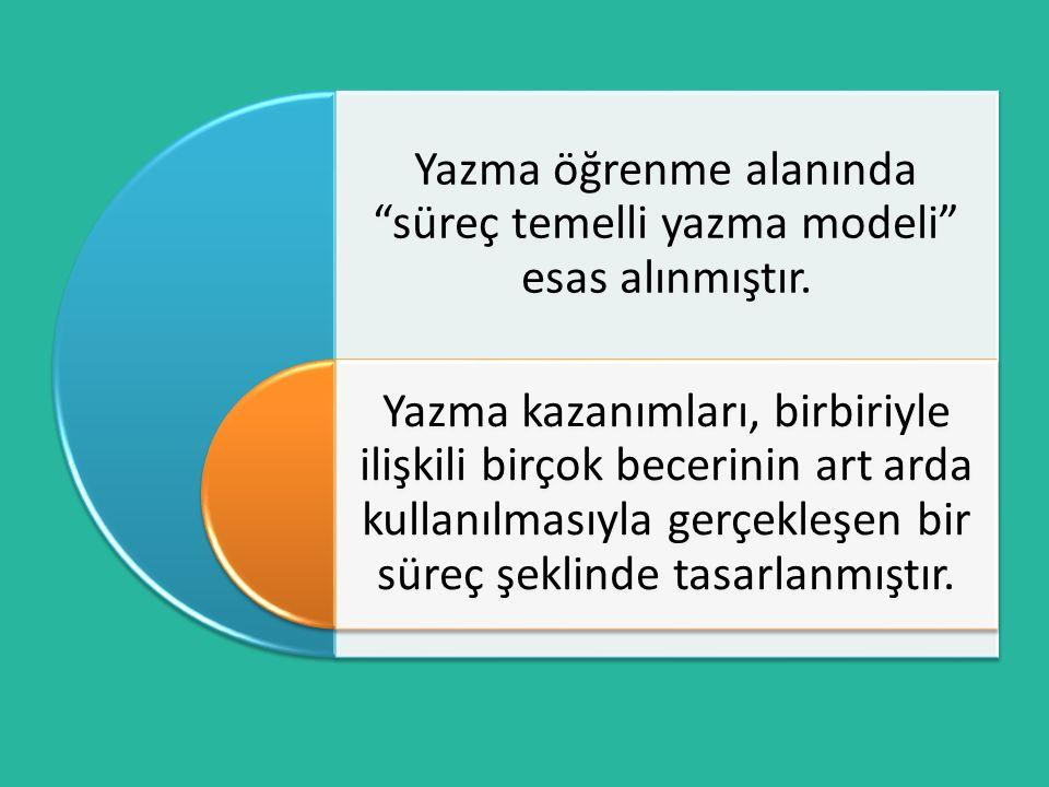Yazma öğrenme alanında süreç temelli yazma modeli esas alınmıştır.