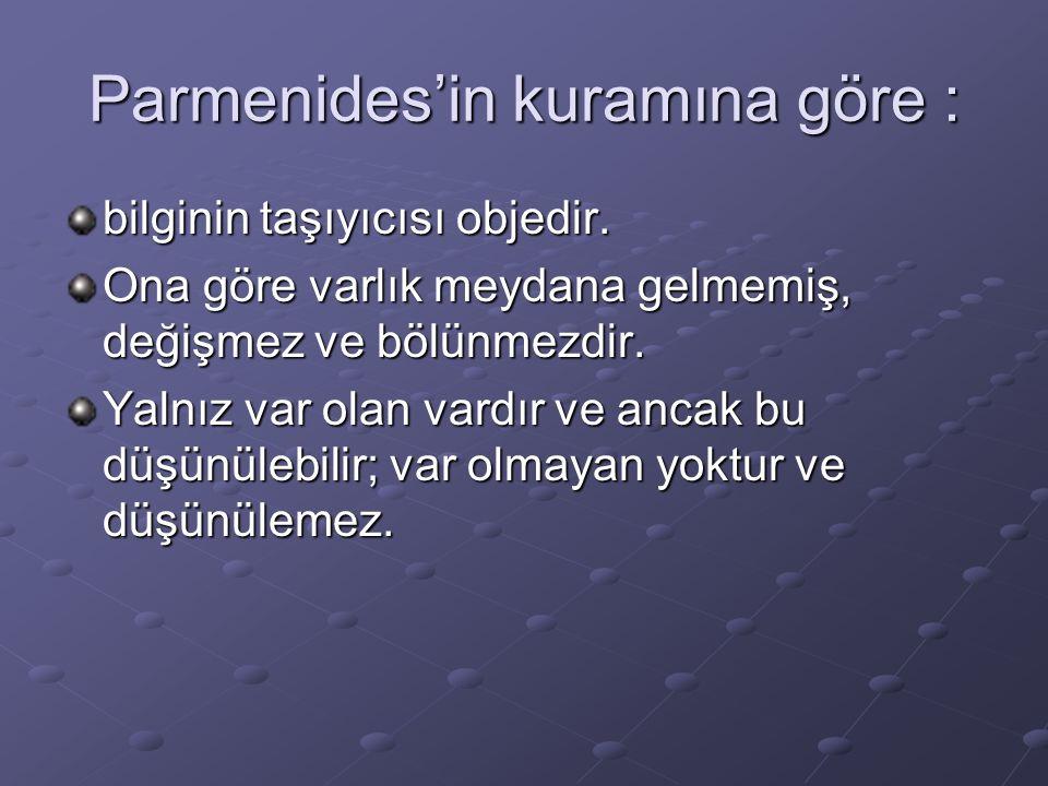 Parmenides'in kuramına göre :