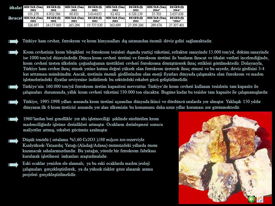 ithalat ihracat. Türkiye ham cevher, ferrokrom ve krom kimyasalları dış satımından önemli döviz geliri sağlamaktadır.