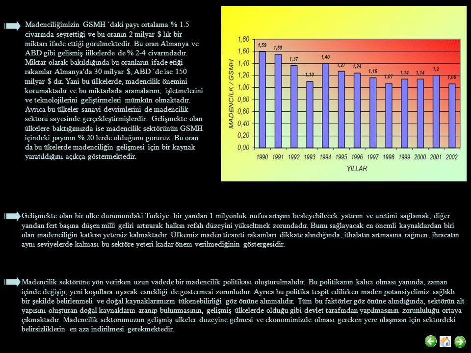 Madenciliğimizin GSMH 'daki payı ortalama % 1