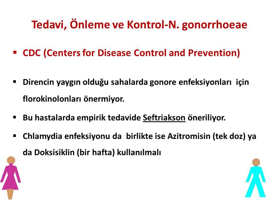 Tedavi, Önleme ve Kontrol-N. gonorrhoeae