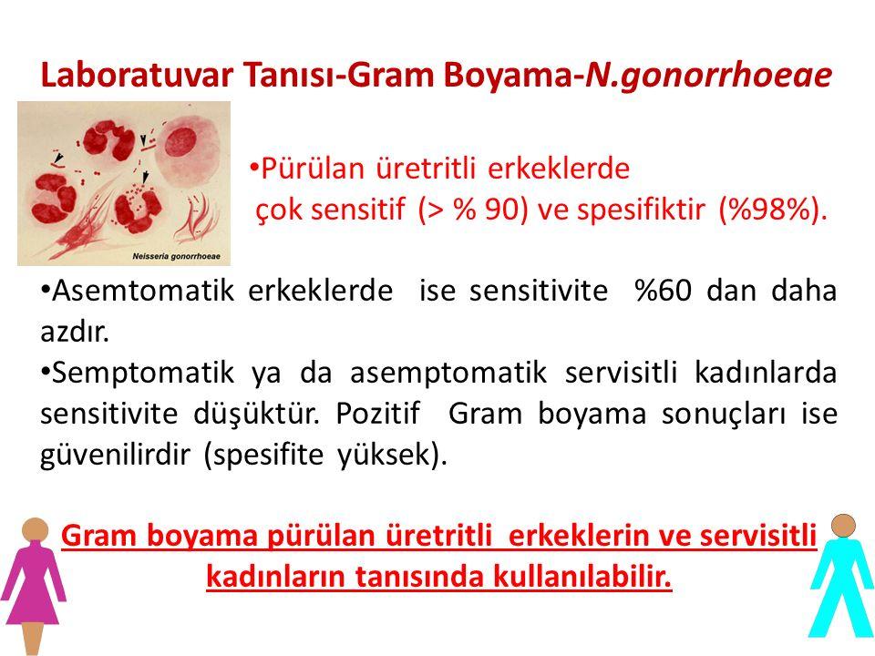Laboratuvar Tanısı-Gram Boyama-N.gonorrhoeae
