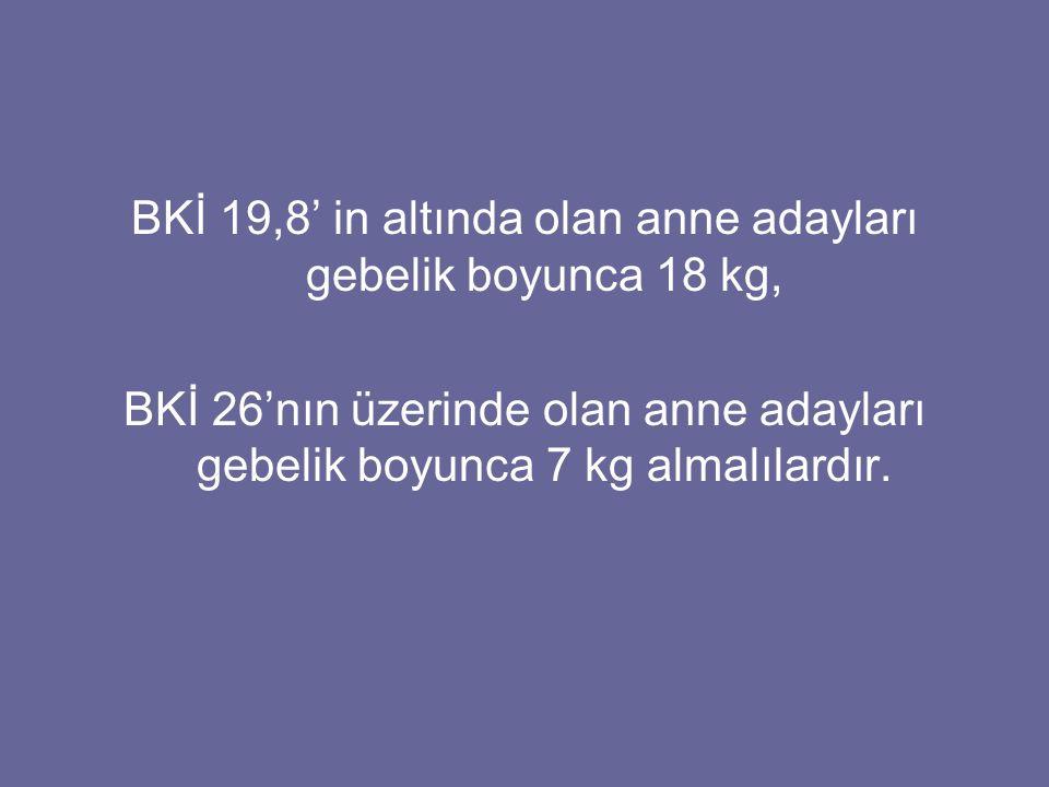 BKİ 19,8' in altında olan anne adayları gebelik boyunca 18 kg,