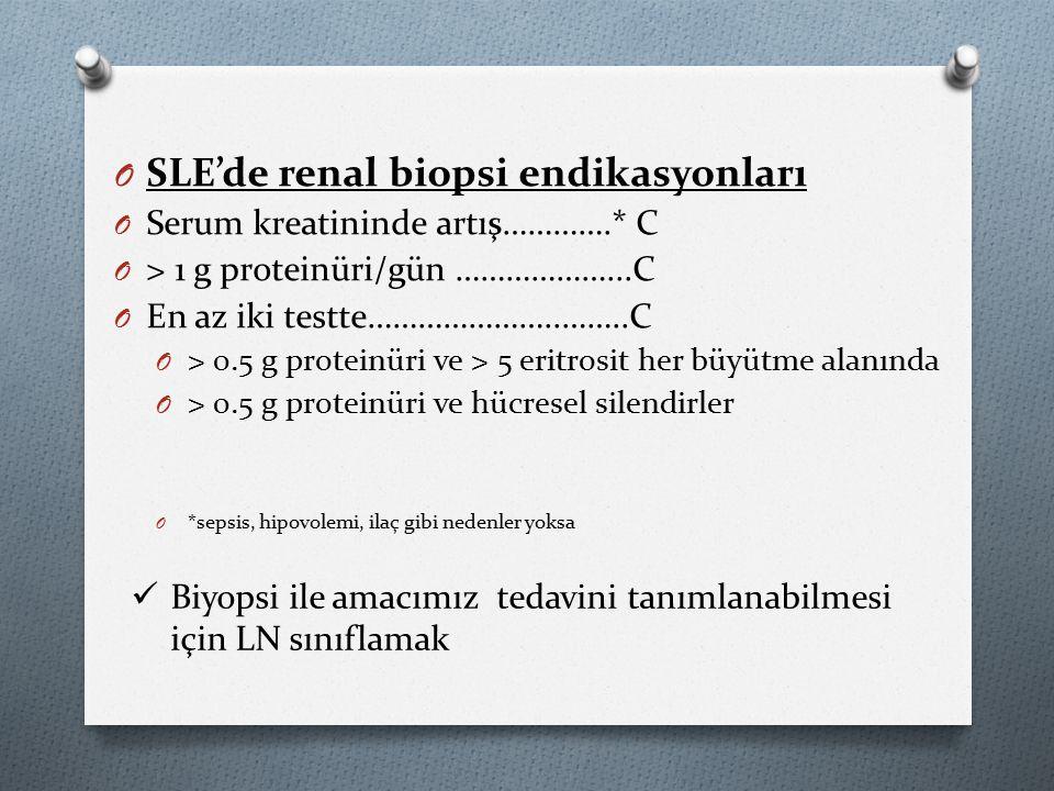 SLE'de renal biopsi endikasyonları