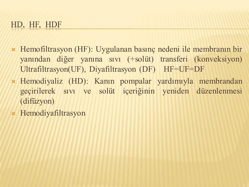 Hd, hf, hdf
