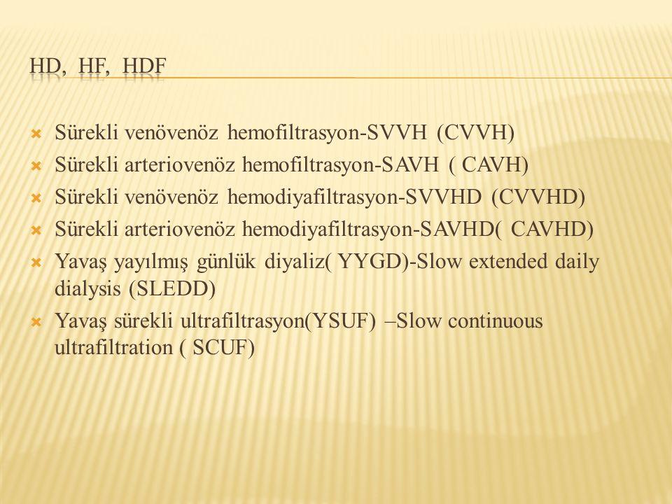 Hd, hf, hdf Sürekli venövenöz hemofiltrasyon-SVVH (CVVH) Sürekli arteriovenöz hemofiltrasyon-SAVH ( CAVH)