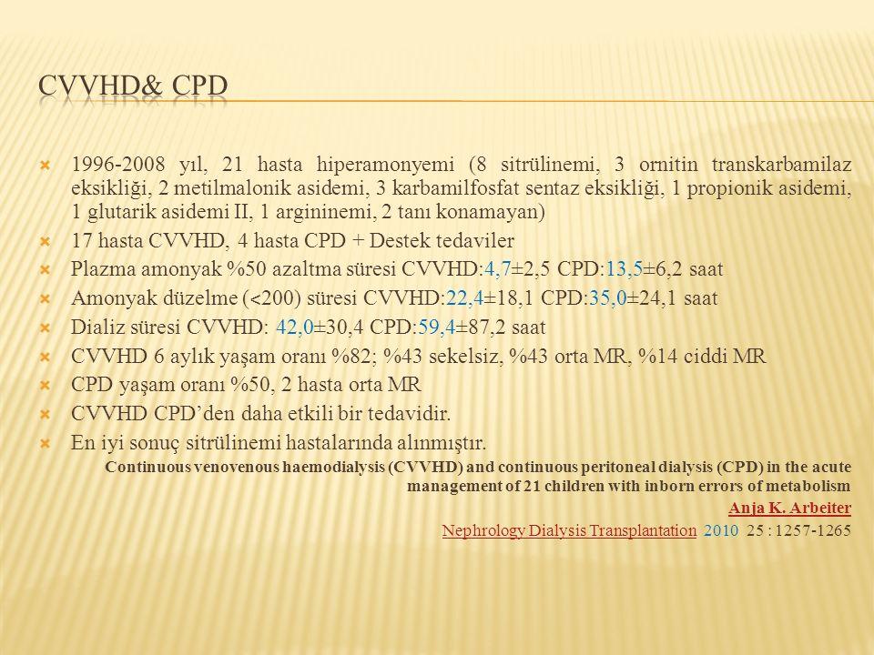 CVVHD& CPD