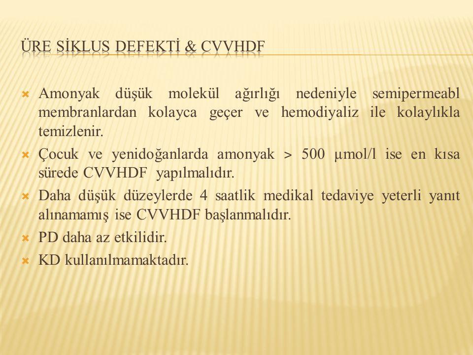 Üre sİklus defektİ & CVVHDF