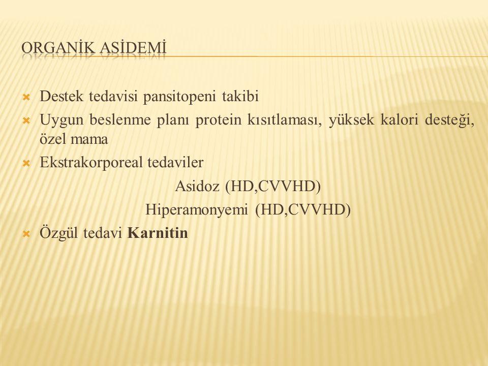 Hiperamonyemi (HD,CVVHD)