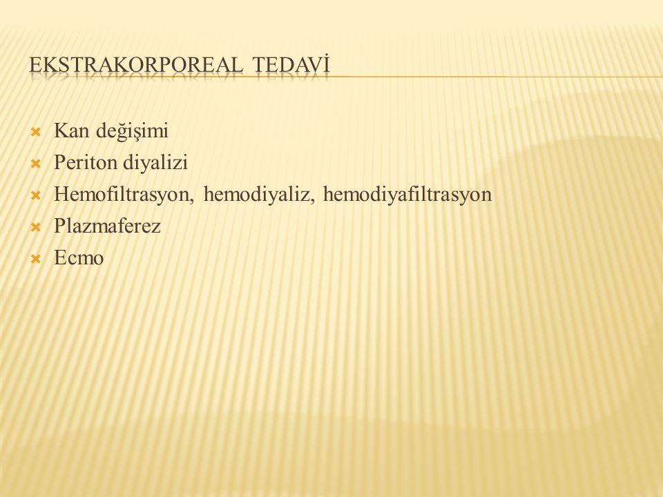 Ekstrakorporeal tedavİ