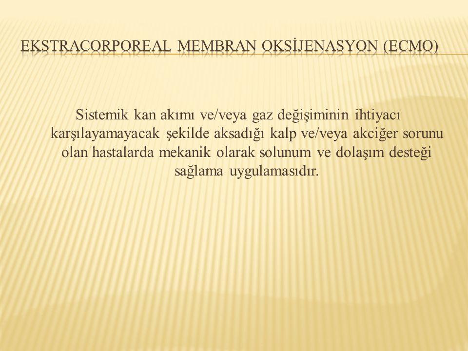 EKSTRACORPOREAL MEMBRAN OKSİJENASYON (ECMO)